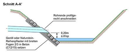 Rohrauslauf mit einseitiger Pflastereinfassung